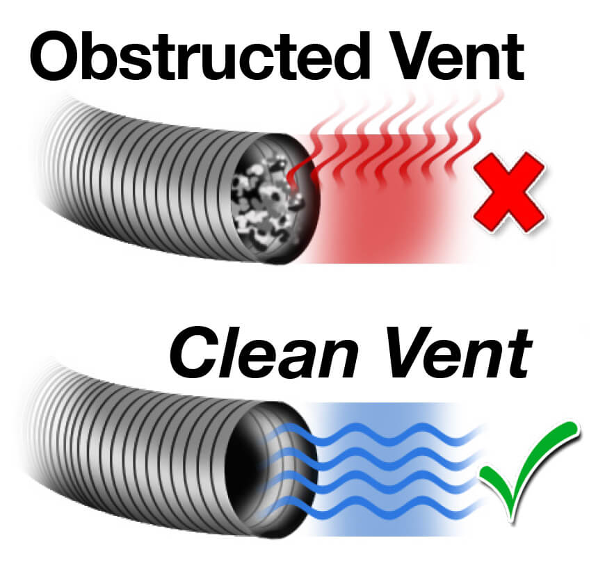 obstructed vent vs clean vent